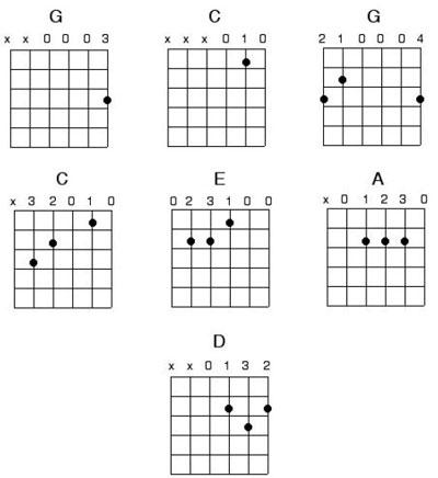 acoustic-image