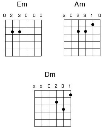 chord-acoustic-2