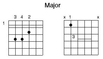 chord-acoustic-3