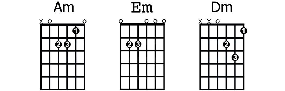 AmEmDm chords