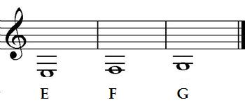Guitar notes E F G