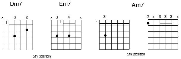 blues minor chords 7