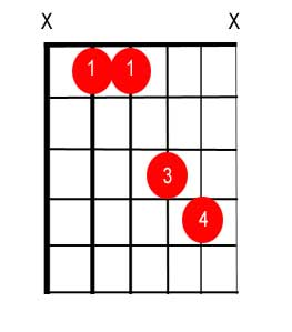 Learn to play lead guitar pdf classical