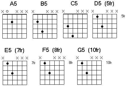 power chords variation3